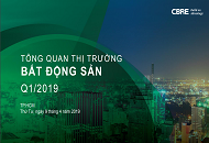 Vietnam Real Estate Market Insight Q1 2019